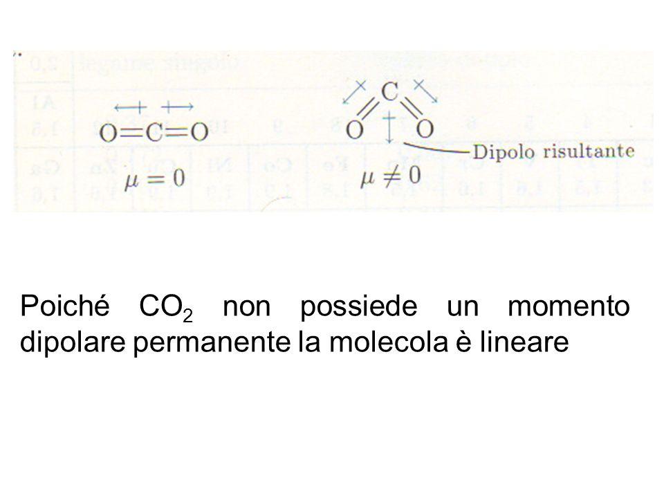 Poiché CO 2 non possiede un momento dipolare permanente la molecola è lineare