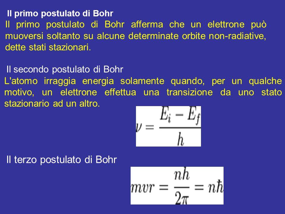 Il primo postulato di Bohr Il primo postulato di Bohr afferma che un elettrone può muoversi soltanto su alcune determinate orbite non-radiative, dette