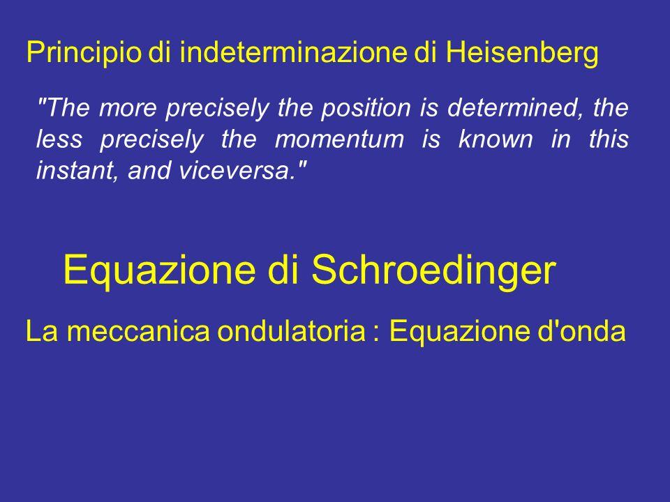 Principio di indeterminazione di Heisenberg Equazione di Schroedinger La meccanica ondulatoria : Equazione d'onda