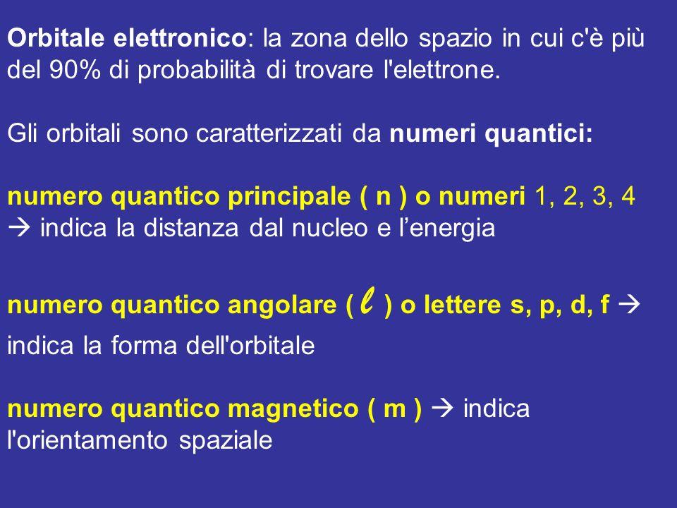 Orbitale elettronico: la zona dello spazio in cui c'è più del 90% di probabilità di trovare l'elettrone. Gli orbitali sono caratterizzati da numeri qu
