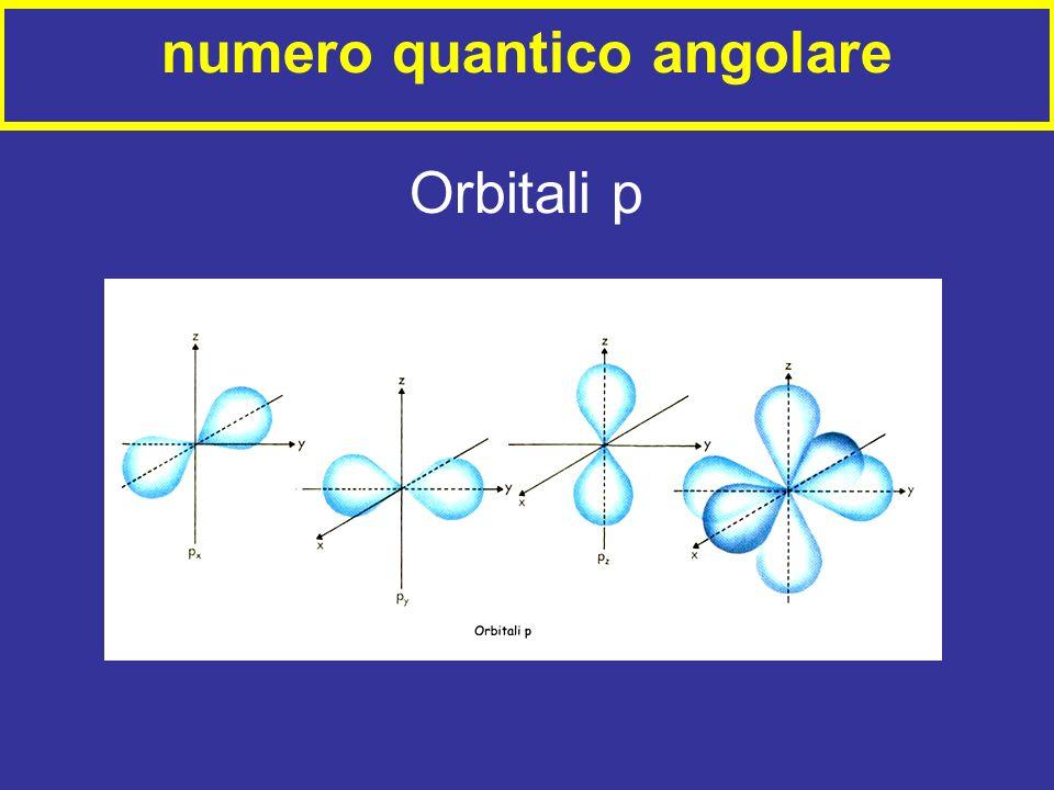 numero quantico angolare Orbitali p