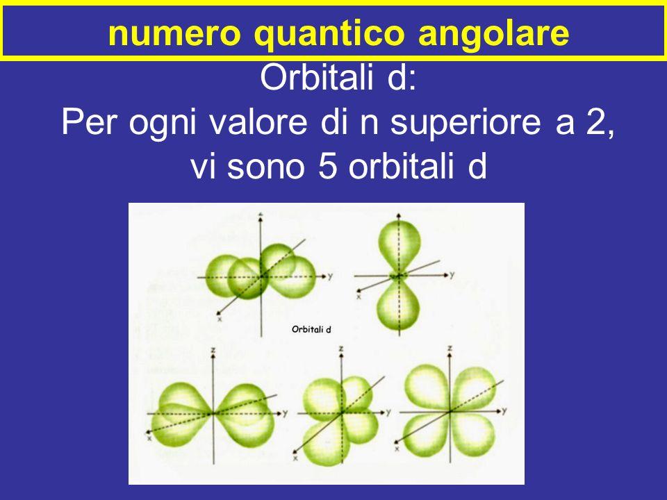 numero quantico angolare Orbitali d: Per ogni valore di n superiore a 2, vi sono 5 orbitali d