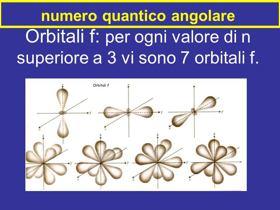 numero quantico angolare Orbitali f: per ogni valore di n superiore a 3 vi sono 7 orbitali f.