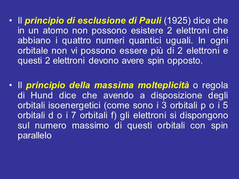 Il principio di esclusione di Pauli (1925) dice che in un atomo non possono esistere 2 elettroni che abbiano i quattro numeri quantici uguali. In ogni