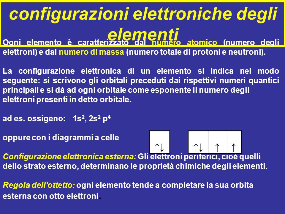 configurazioni elettroniche degli elementi Ogni elemento è caratterizzato dal numero atomico (numero degli elettroni) e dal numero di massa (numero to