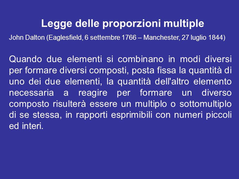Legge delle proporzioni multiple Quando due elementi si combinano in modi diversi per formare diversi composti, posta fissa la quantità di uno dei due