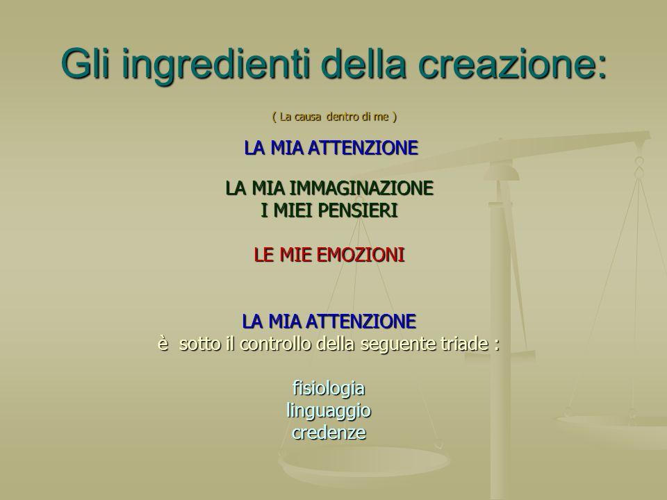 Gli ingredienti della creazione: ( La causa dentro di me ) ( La causa dentro di me ) LA MIA ATTENZIONE LA MIA ATTENZIONE LA MIA IMMAGINAZIONE I MIEI P