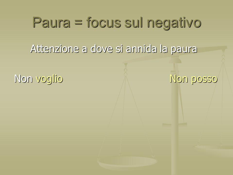 Paura = focus sul negativo Attenzione a dove si annida la paura Attenzione a dove si annida la paura Non voglio Non posso