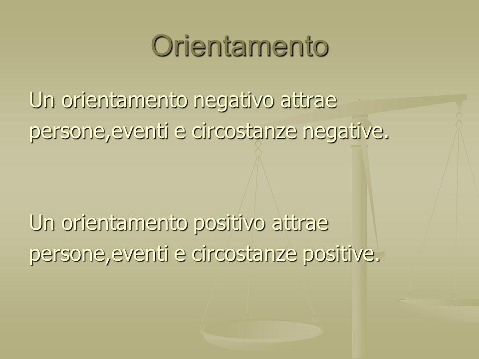 Orientamento Un orientamento negativo attrae persone,eventi e circostanze negative. Un orientamento positivo attrae persone,eventi e circostanze posit