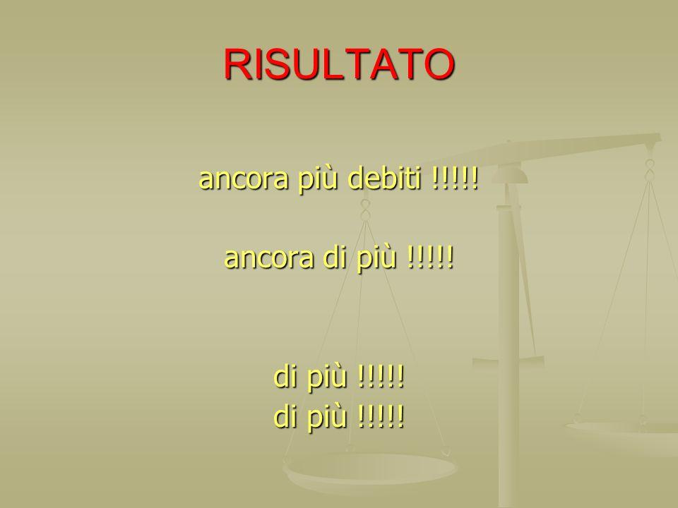 RISULTATO ancora più debiti !!!!! ancora di più !!!!! di più !!!!!