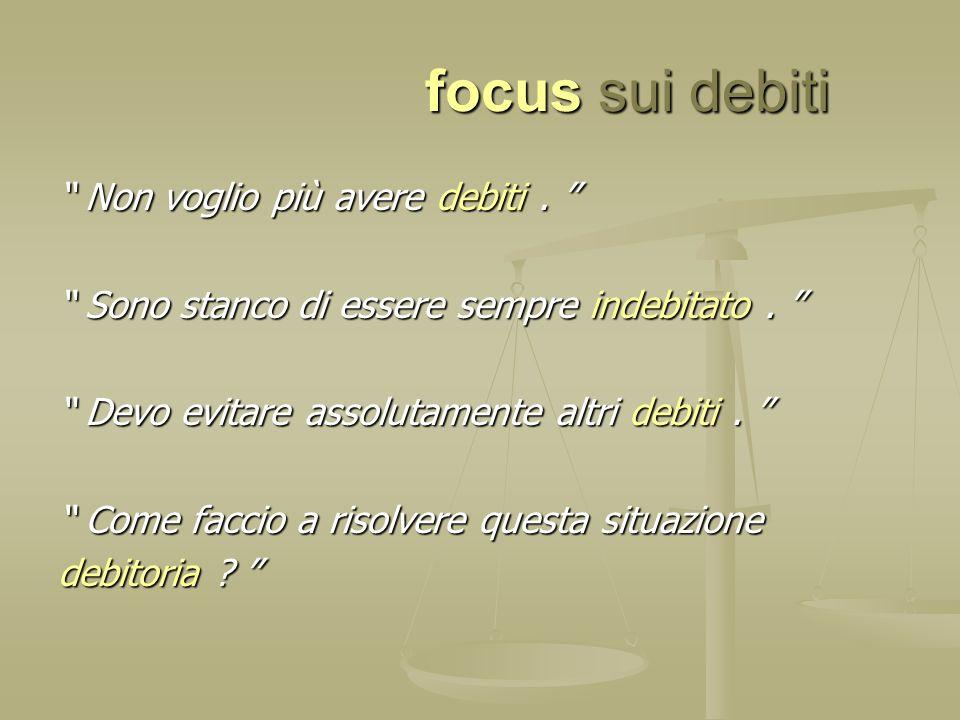 focus sui debiti focus sui debiti Non voglio più avere debiti. Non voglio più avere debiti. Sono stanco di essere sempre indebitato. Sono stanco di es