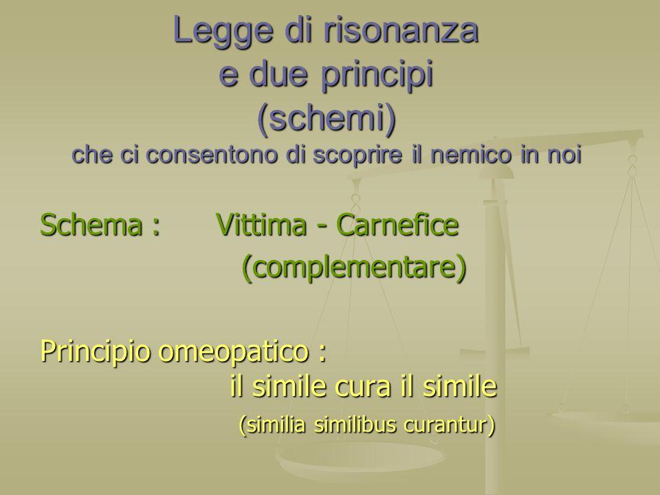 Legge di risonanza e due principi (schemi) che ci consentono di scoprire il nemico in noi Schema : Vittima - Carnefice (complementare) (complementare)