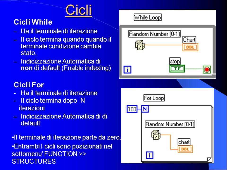 Cicli Cicli While – Ha il terminale di iterazione – Il ciclo termina quando quando il terminale condizione cambia stato.