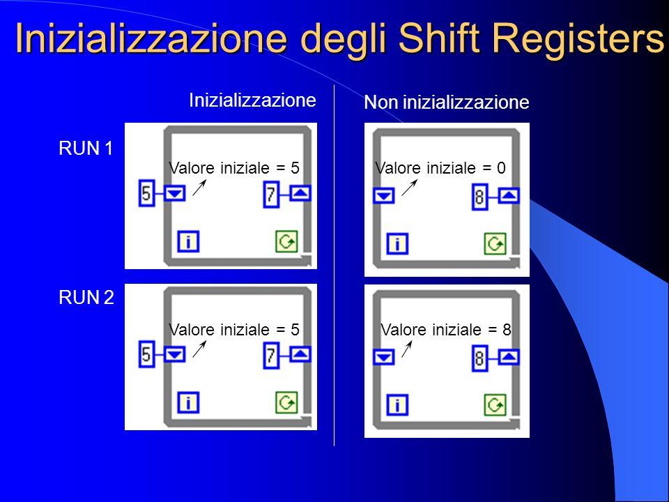 Inizializzazione degli Shift Registers RUN 1 RUN 2 Valore iniziale = 5 Inizializzazione Non inizializzazione Valore iniziale = 5 Valore iniziale = 0 Valore iniziale = 8