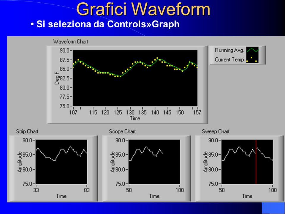 Grafici Waveform Si seleziona da Controls»Graph