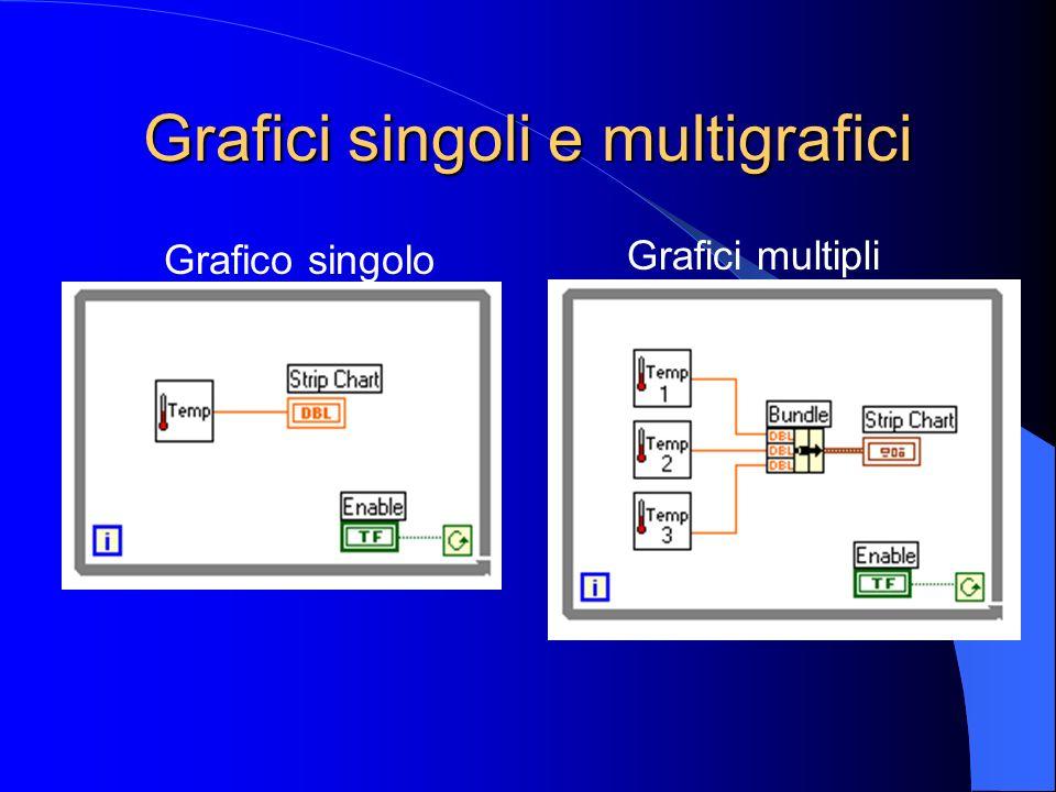 Grafici singoli e multigrafici Grafico singolo Grafici multipli