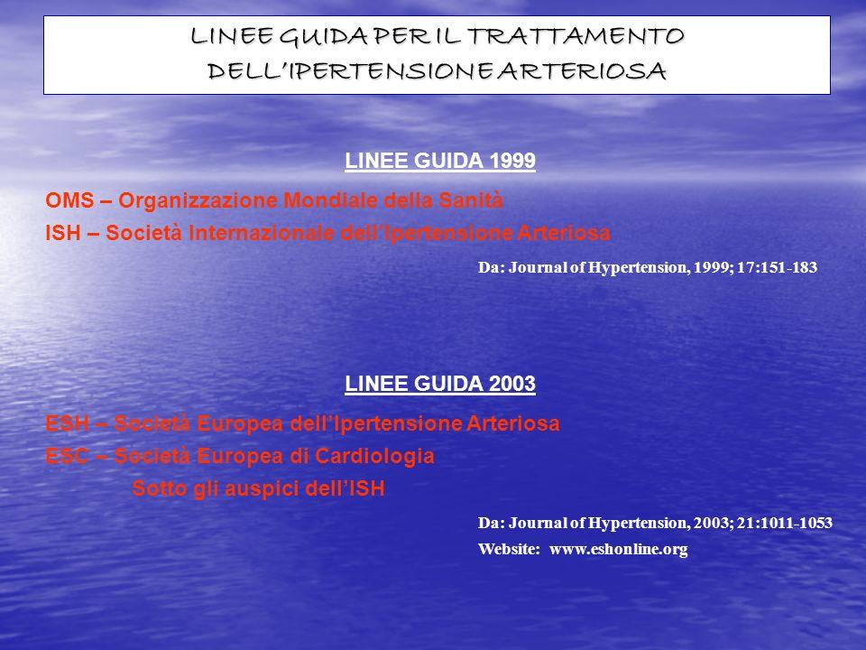 LINEE GUIDA PER IL TRATTAMENTO DELLIPERTENSIONE ARTERIOSA LINEE GUIDA 1999 OMS – Organizzazione Mondiale della Sanità ISH – Società Internazionale del