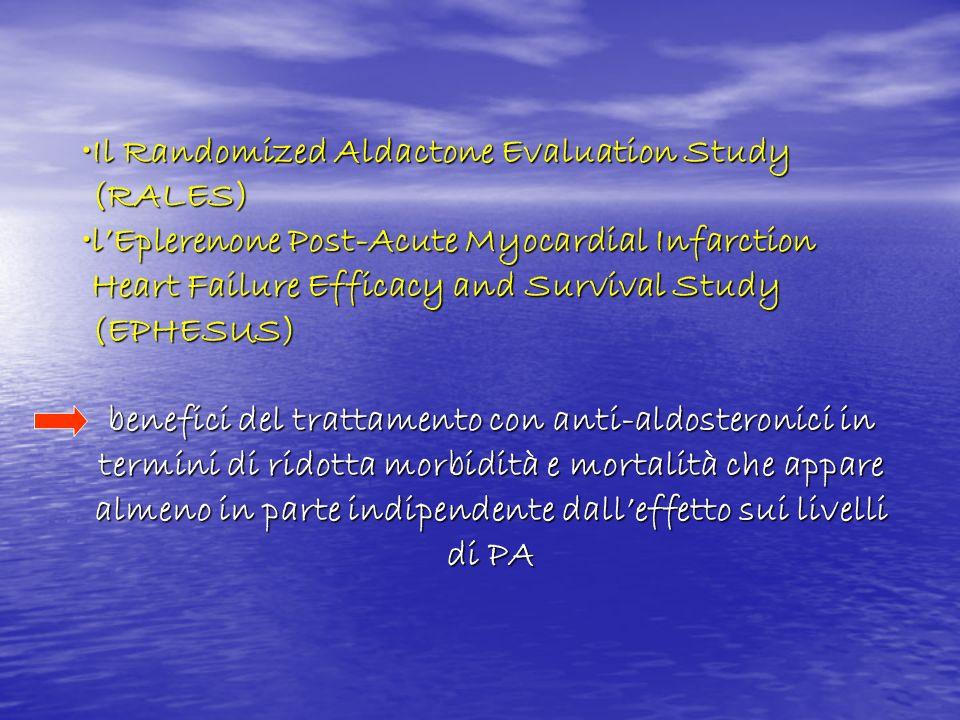 Il Randomized Aldactone Evaluation StudyIl Randomized Aldactone Evaluation Study (RALES) (RALES) lEplerenone Post-Acute Myocardial InfarctionlEplereno
