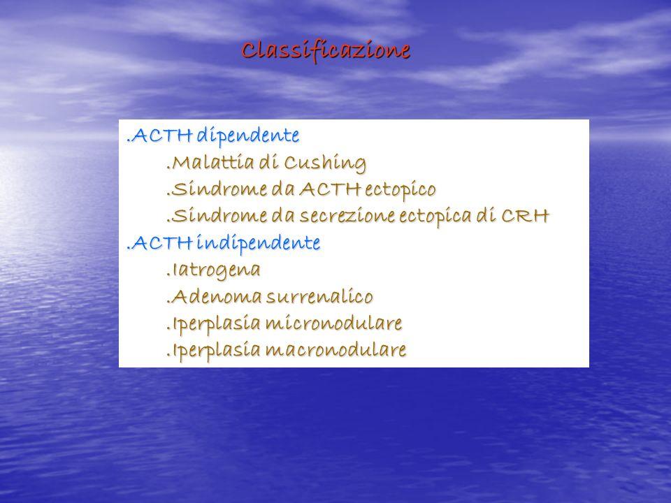 .ACTH dipendente.Malattia di Cushing.Malattia di Cushing.Sindrome da ACTH ectopico.Sindrome da ACTH ectopico.Sindrome da secrezione ectopica di CRH.Si