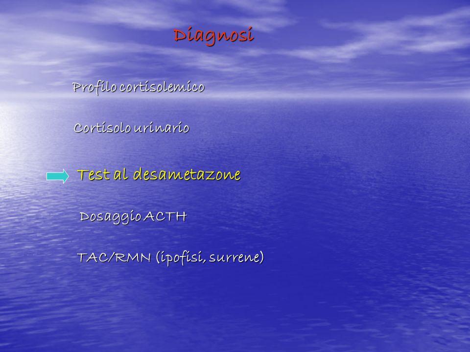 Diagnosi Profilo cortisolemico Cortisolo urinario Test al desametazone Dosaggio ACTH TAC/RMN (ipofisi, surrene)