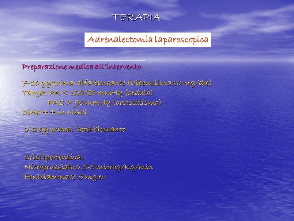 TERAPIA Adrenalectomia laparoscopica Preparazione medica allintervento: 7-10 gg prima: alfa-bloccante (Dibenzilina 10 mg/die) Target: PA < 120/80 mmHg