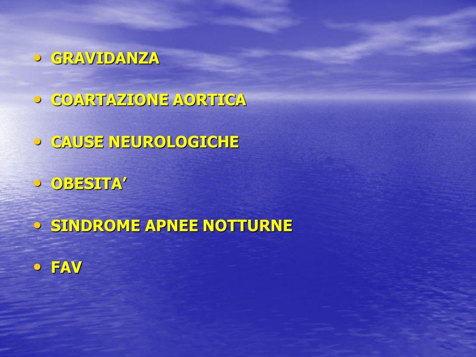 GRAVIDANZA GRAVIDANZA COARTAZIONE AORTICA COARTAZIONE AORTICA CAUSE NEUROLOGICHE CAUSE NEUROLOGICHE OBESITA OBESITA SINDROME APNEE NOTTURNE SINDROME A