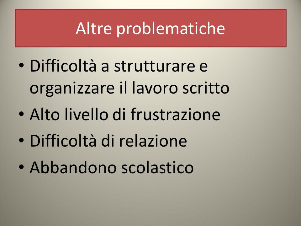 Altre problematiche Difficoltà a strutturare e organizzare il lavoro scritto Alto livello di frustrazione Difficoltà di relazione Abbandono scolastico