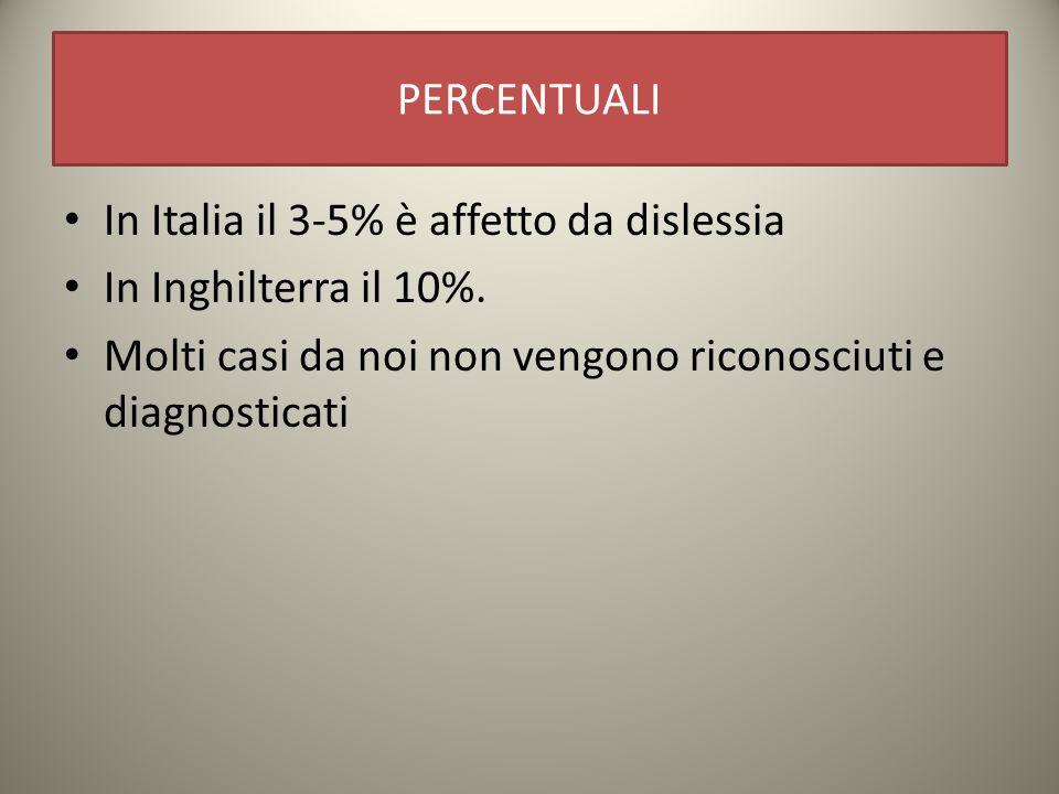 PERCENTUALI In Italia il 3-5% è affetto da dislessia In Inghilterra il 10%.