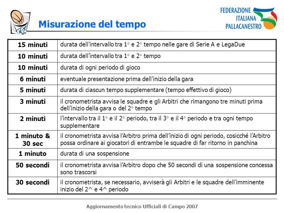 Aggiornamento tecnico Ufficiali di Campo 2007 Misurazione del tempo 15 minuti durata dellintervallo tra 1° e 2° tempo nelle gare di Serie A e LegaDue