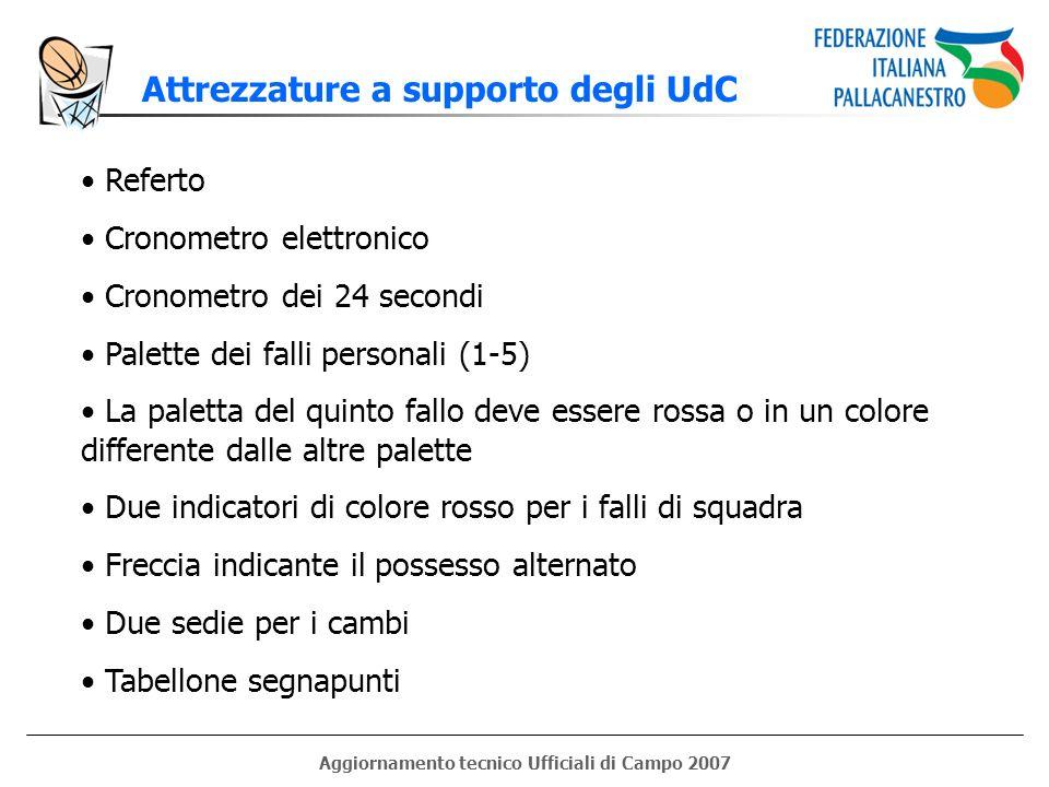 Aggiornamento tecnico Ufficiali di Campo 2007 Attrezzature a supporto degli UdC Referto Cronometro elettronico Cronometro dei 24 secondi Palette dei f