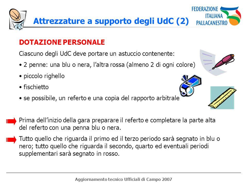 Aggiornamento tecnico Ufficiali di Campo 2007 Attrezzature a supporto degli UdC (2) DOTAZIONE PERSONALE Ciascuno degli UdC deve portare un astuccio co