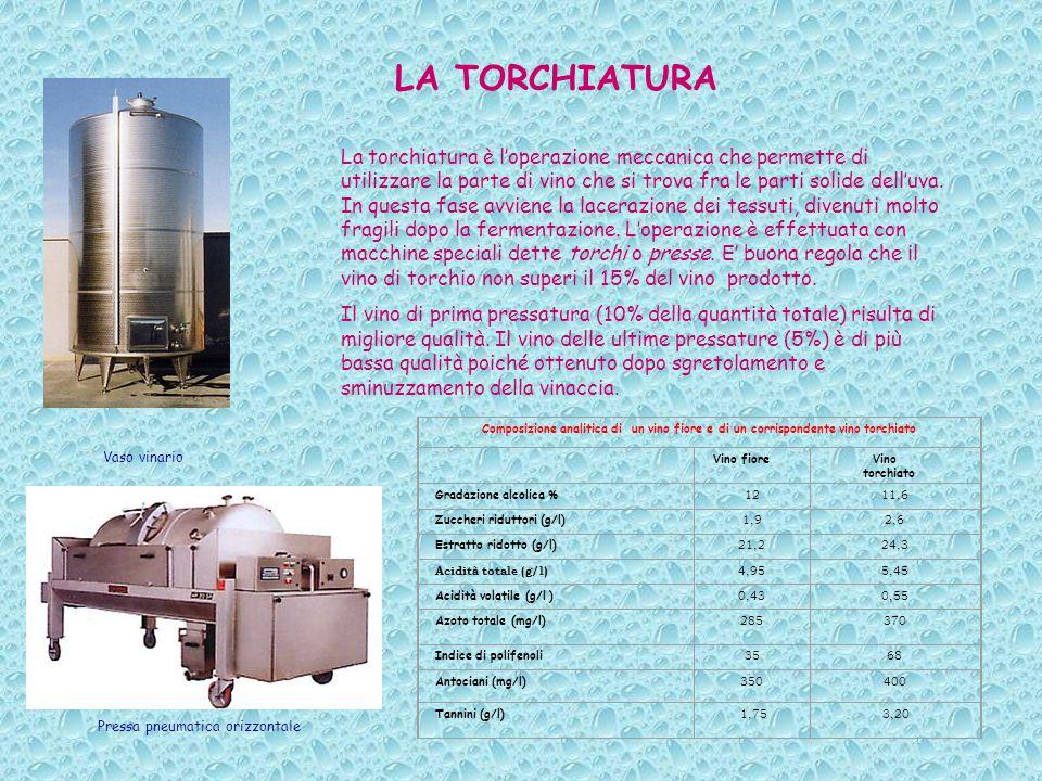 LA TORCHIATURA La torchiatura è loperazione meccanica che permette di utilizzare la parte di vino che si trova fra le parti solide delluva. In questa