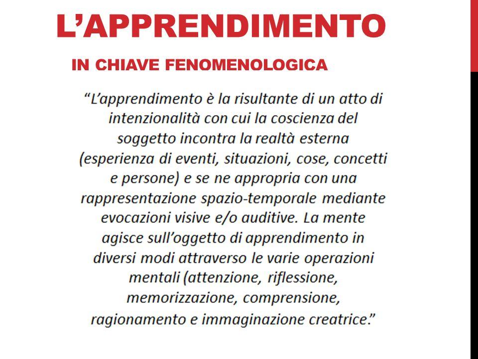 LAPPRENDIMENTO IN CHIAVE FENOMENOLOGICA