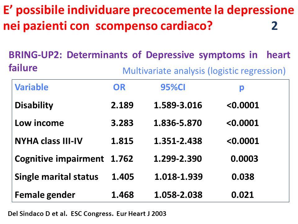 E possibile individuare precocemente la depressione nei pazienti con scompenso cardiaco?2 Variable OR 95%CI p Disability 2.189 1.589-3.016 <0.0001 Low