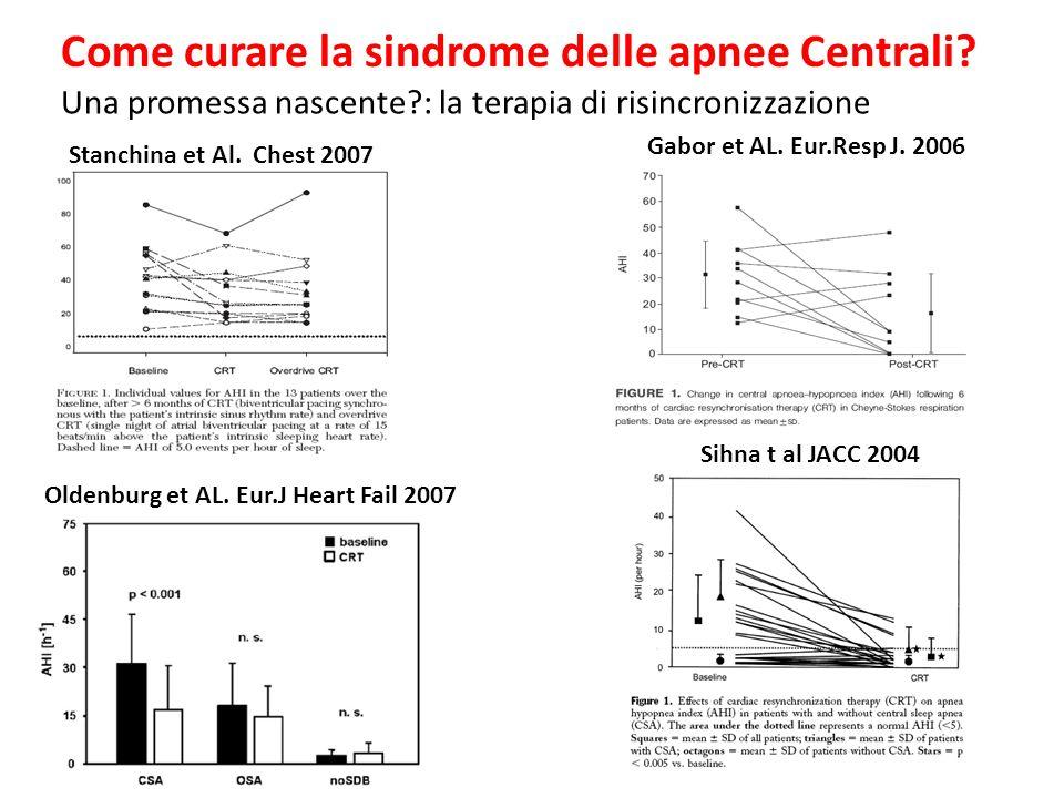 Come curare la sindrome delle apnee Centrali? Una promessa nascente?: la terapia di risincronizzazione Gabor et AL. Eur.Resp J. 2006 Stanchina et Al.