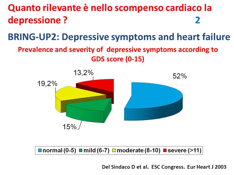 Prevalence and severity of depressive symptoms according to GDS score (0-15) BRING-UP2: Depressive symptoms and heart failure Del Sindaco D et al. ESC