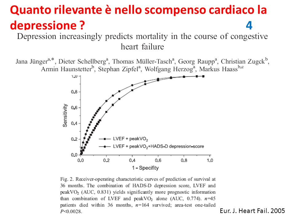 Quanto rilevante è nello scompenso cardiaco la depressione ? 4 Eur. J. Heart Fail. 2005