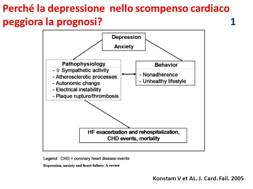 Perché la depressione nello scompenso cardiaco peggiora la prognosi? 1 Konstam V et AL. J. Card. Fail. 2005