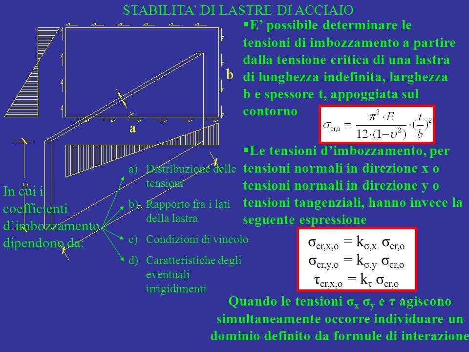 E possibile determinare le tensioni di imbozzamento a partire dalla tensione critica di una lastra di lunghezza indefinita, larghezza b e spessore t, appoggiata sul contorno Le tensioni dimbozzamento, per tensioni normali in direzione x o tensioni normali in direzione y o tensioni tangenziali, hanno invece la seguente espressione σ cr,x,o = k σ,x σ cr,o σ cr,y,o = k σ,y σ cr,o τ cr,x,o = k τ σ cr,o In cui i coefficienti dimbozzamento dipendono da: a)Distribuzione delle tensioni b)Rapporto fra i lati della lastra c)Condizioni di vincolo d)Caratteristiche degli eventuali irrigidimenti STABILITA DI LASTRE DI ACCIAIO Quando le tensioni σ x σ y e τ agiscono simultaneamente occorre individuare un dominio definito da formule di interazione