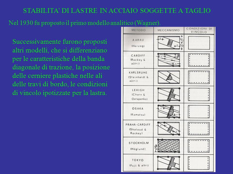Nel 1930 fu proposto il primo modello analitico (Wagner).