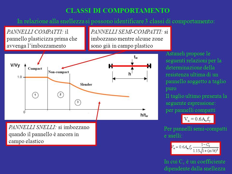 CLASSI DI COMPORTAMENTO In relazione alla snellezza si possono identificare 3 classi di comportamento: PANNELLI COMPATTI: il pannello plasticizza prima che avvenga limbozzamento PANNELLI SEMI-COMPATTI: si imbozzano mentre alcune zone sono già in campo plastico PANNELLI SNELLI: si imbozzano quando il pannello è ancora in campo elastico Astaneh propose le seguenti relazioni per la determinazione della resistenza ultima di un pannello soggetto a taglio puro V n = 0.6A w f y Per pannelli semi-compatti e snelli: In cui C v è un coefficiente dipendente dalla snellezza Il taglio ultimo presenta la seguente espressione: per pannelli compatti