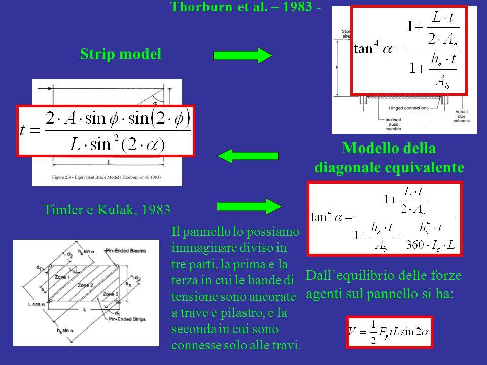 Thorburn et al.