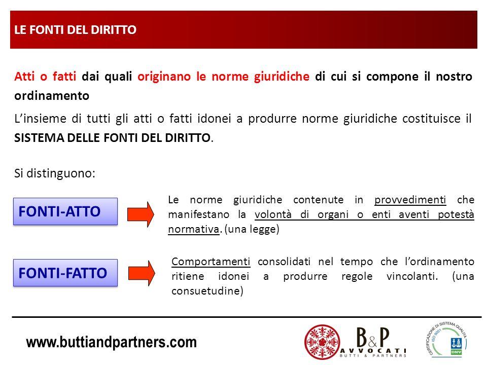 www.buttiandpartners.com LE FONTI DEL DIRITTO Atti o fatti dai quali originano le norme giuridiche di cui si compone il nostro ordinamento Linsieme di