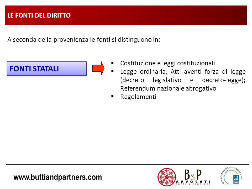 www.buttiandpartners.com LE FONTI DEL DIRITTO A seconda della provenienza le fonti si distinguono in: FONTI STATALI Costituzione e leggi costituzional