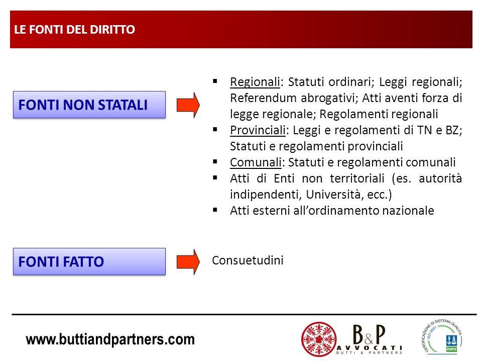 www.buttiandpartners.com LE FONTI DEL DIRITTO Regionali: Statuti ordinari; Leggi regionali; Referendum abrogativi; Atti aventi forza di legge regional