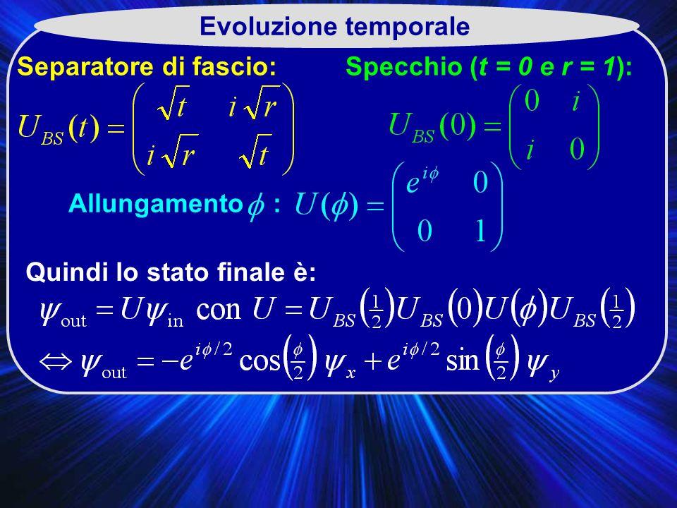 Evoluzione temporale Separatore di fascio:Specchio (t = 0 e r = 1): Allungamento : Quindi lo stato finale è: