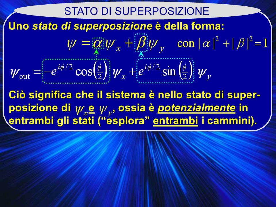STATO DI SUPERPOSIZIONE Uno stato di superposizione è della forma: Ciò significa che il sistema è nello stato di super- posizione di e, ossia è potenzialmente in entrambi gli stati (esplora entrambi i cammini).