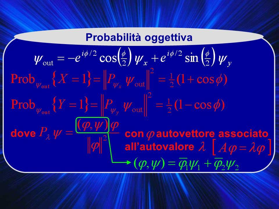 Probabilità oggettiva dove con autovettore associato allautovalore