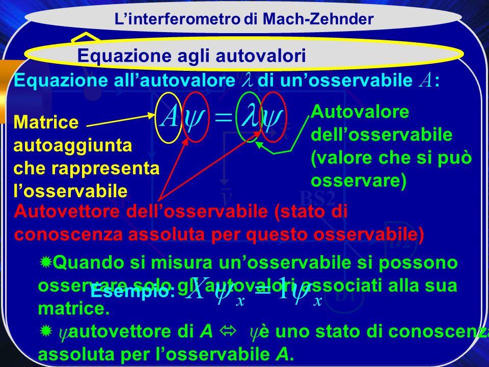 BS1 BS2 SP D2 D1 Linterferometro di Mach-Zehnder Equazione agli autovalori Equazione allautovalore di unosservabile : Matrice autoaggiunta che rappresenta losservabile Autovettore dellosservabile (stato di conoscenza assoluta per questo osservabile) Autovalore dellosservabile (valore che si può osservare) Quando si misura unosservabile si possono osservare solo gli autovalori associati alla sua matrice.