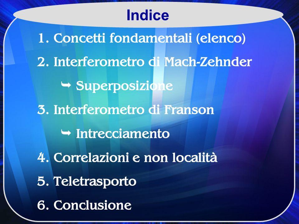 Indice 1.Concetti fondamentali (elenco) 2. Interferometro di Mach-Zehnder Superposizione 3.